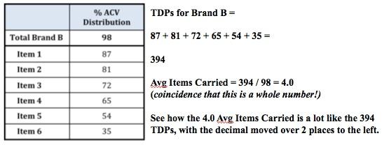 TDP calc2