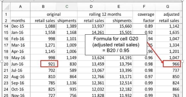shipments - CPG Data Tip Sheet